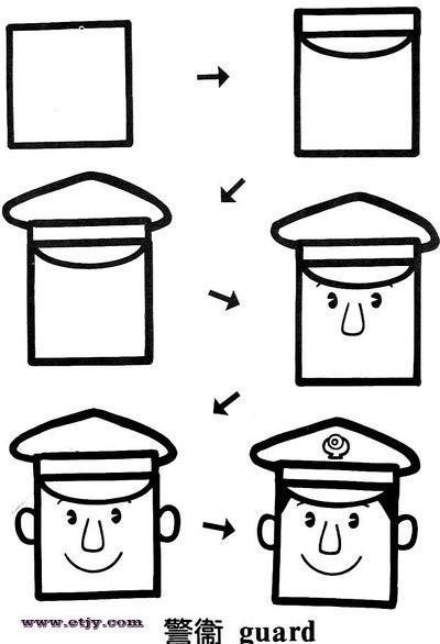 6岁孩子的简笔画,很简单,可以学学……_2016武汉幼升