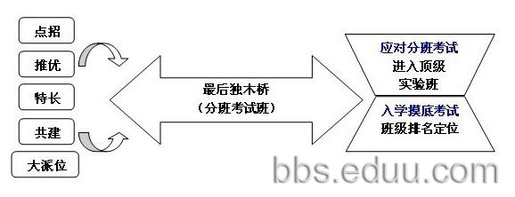 高中数学知识点结构框架树图