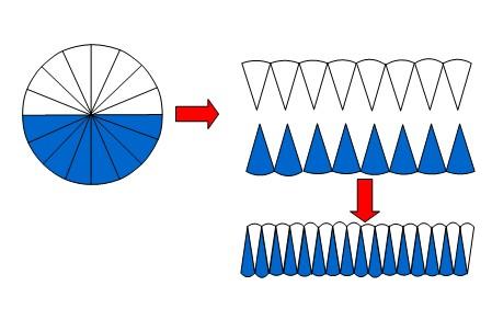 在推导圆柱体公式过程中,拼出的长方体表面积比圆柱大20平厘米,图片