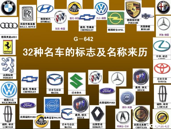32种名车的标志及名称来历 高清图片