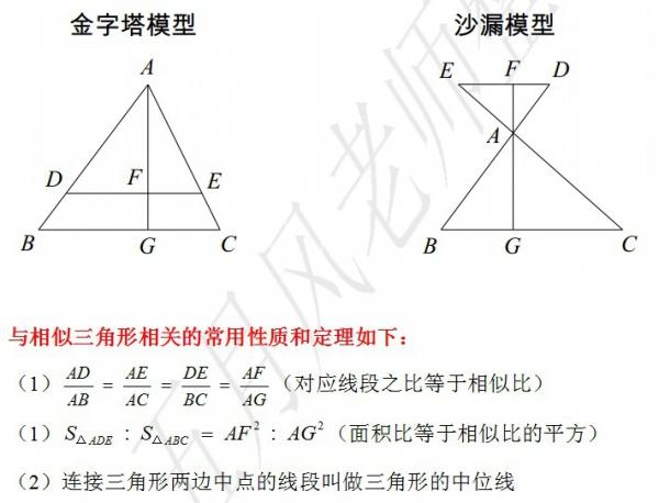 相似三角形模型,给我们提供了三角形之间的边与面积