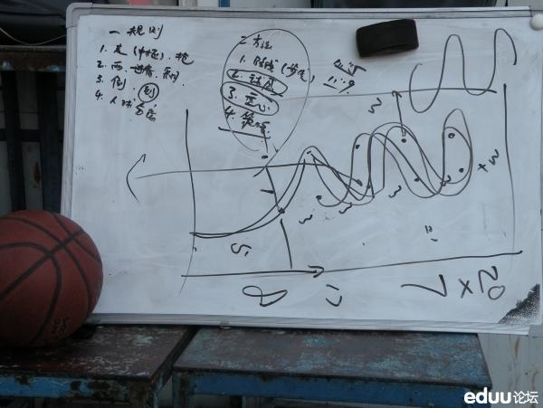 篮球运球线路指导.jpg