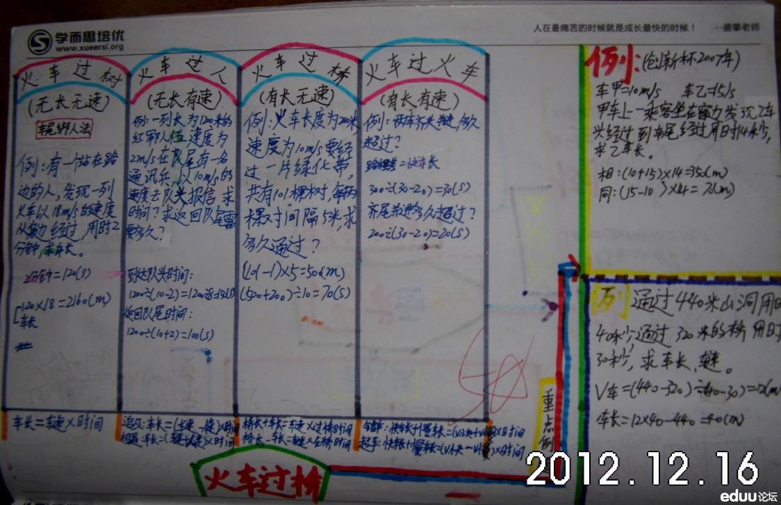 陈安宇 四年级 数学 笔记和脑图