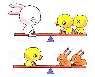提升孩子的数学思维能力