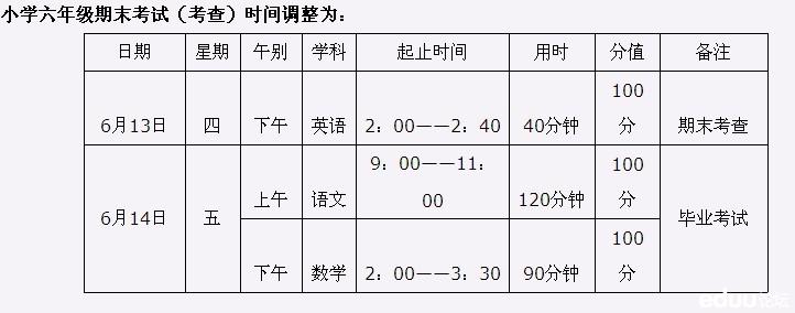 人民小学的毕业考试时间出台了_2015重庆小升