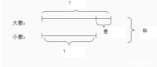 电路 电路图 电子 原理图 537_230