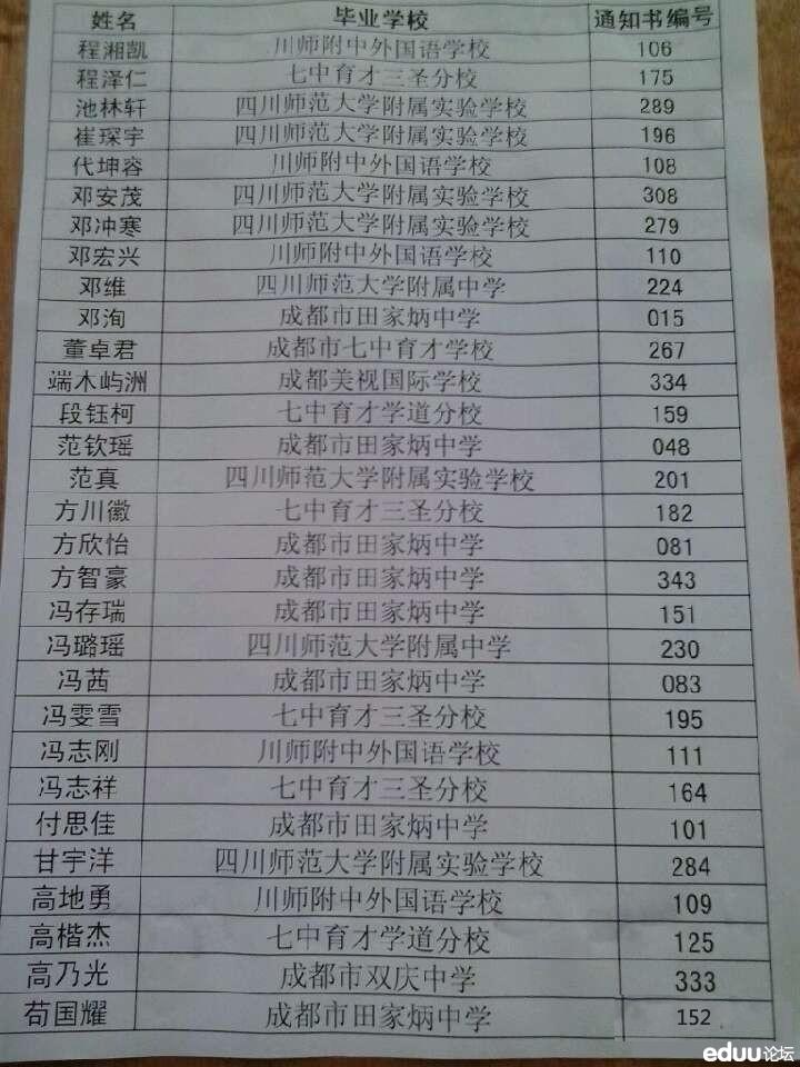 成都田家炳中学2013年高中招生录取名单 2017成都中考 成都家长帮社