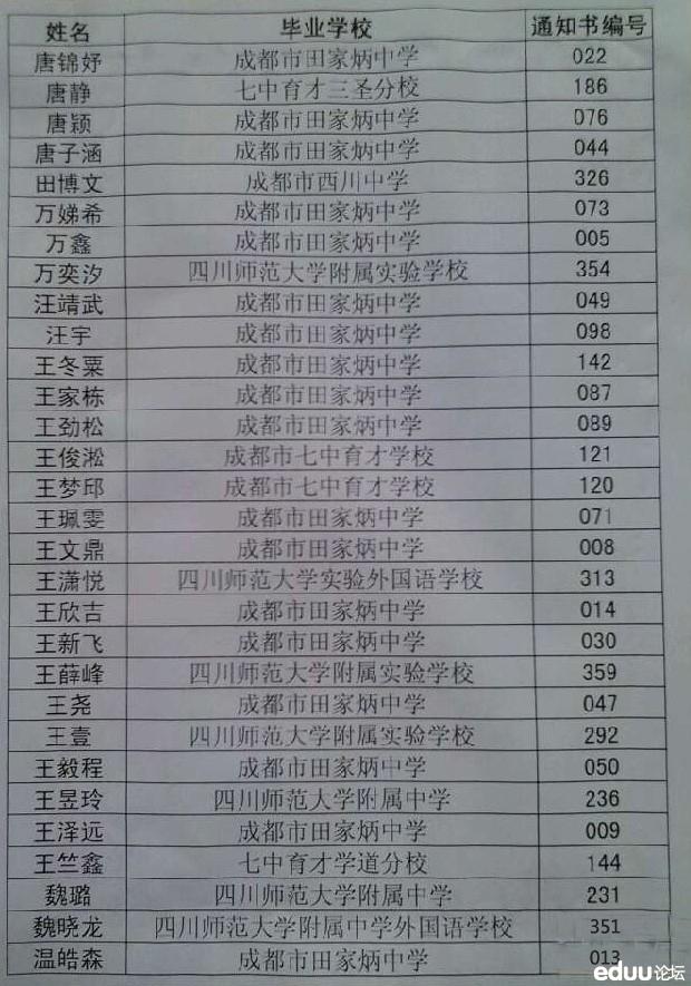 成都田家炳中学2013年高中招生录取名单