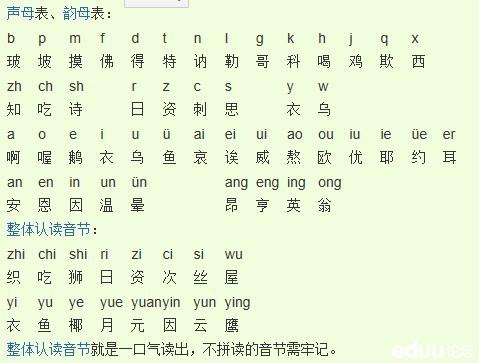 26个汉语拼音字母表