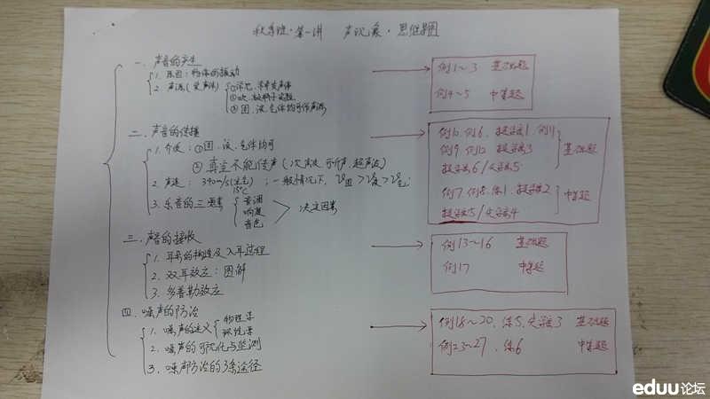 """物理期末复习按""""图""""索""""绩""""——思维导图+寒假预习"""