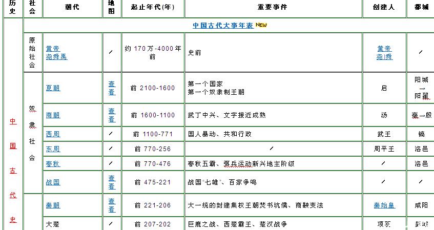 [宁波]初中●高中 69 初一初二年级