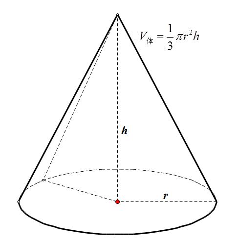 公开课预热 牟合方盖 一种神奇的球体体积公式推导方法