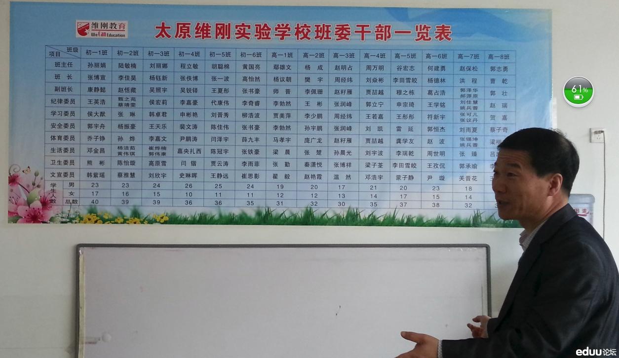 学校班委结构图