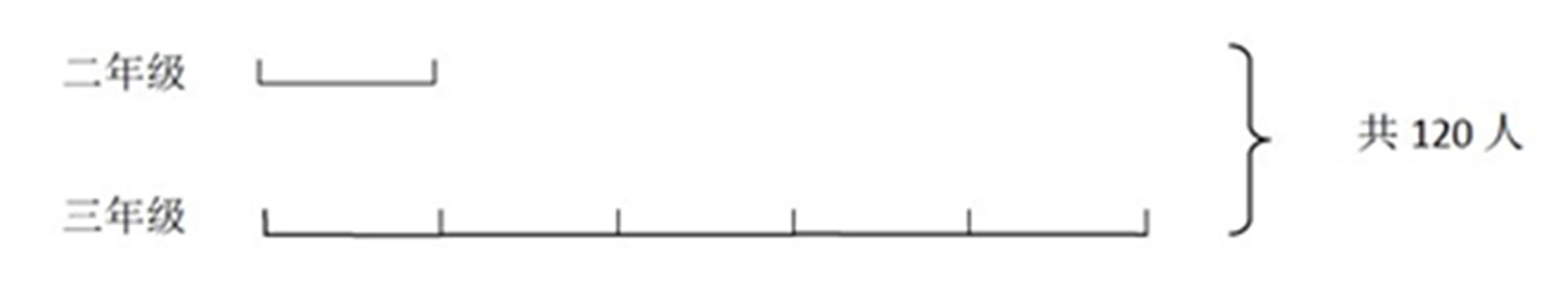 巧用线段图解应用题——小燕子老师来了