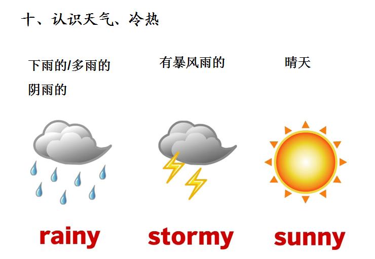 小学英语天气板书设计图