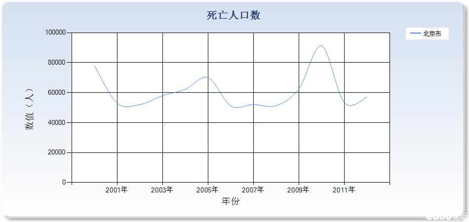 天津出生人口数量_天津人口密度分布图