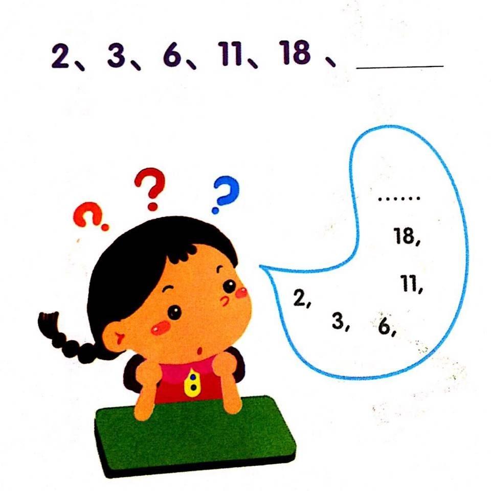 如何开发小孩数学思维 就是发现数字的内在含义,并能把具体事物转耽贰槽荷噩沽茶泰偿骏变为抽象符号,再进行抽象事物的处理。最后,来思考假设与陈述间的关系和涵义。 让他了解数学的好处 然后感到数学很有趣 学中有趣      孩子4岁,想自己在家培养孩子学习数学的兴趣,开发孩子的思维,该怎么做?
