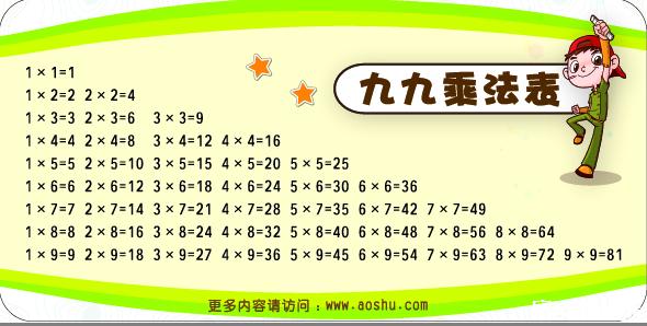 如何巧计乘法口诀表