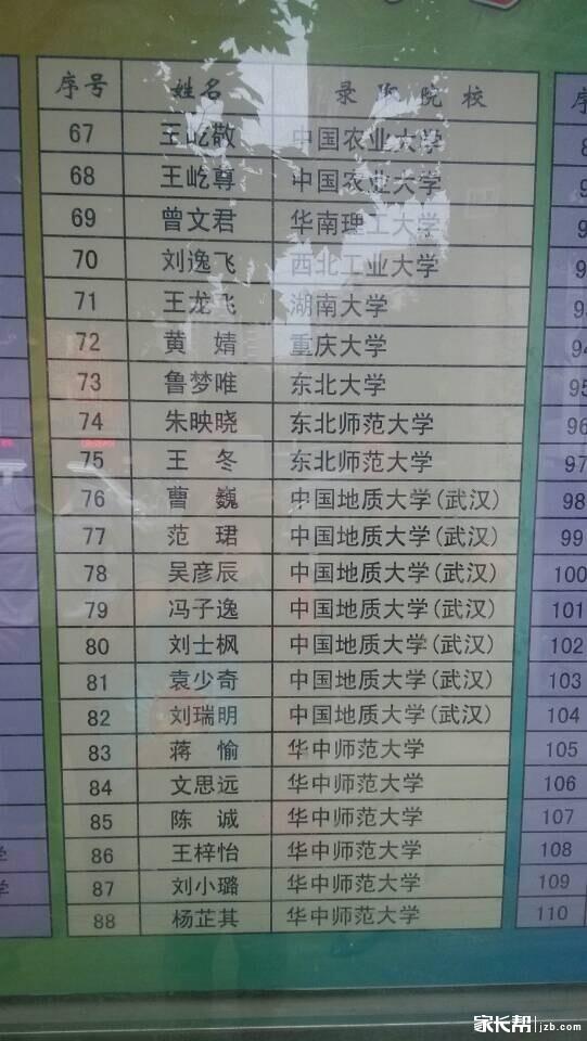 转 2014武汉一高高考毕业生去向 2017湖北高考 武汉家长帮社区