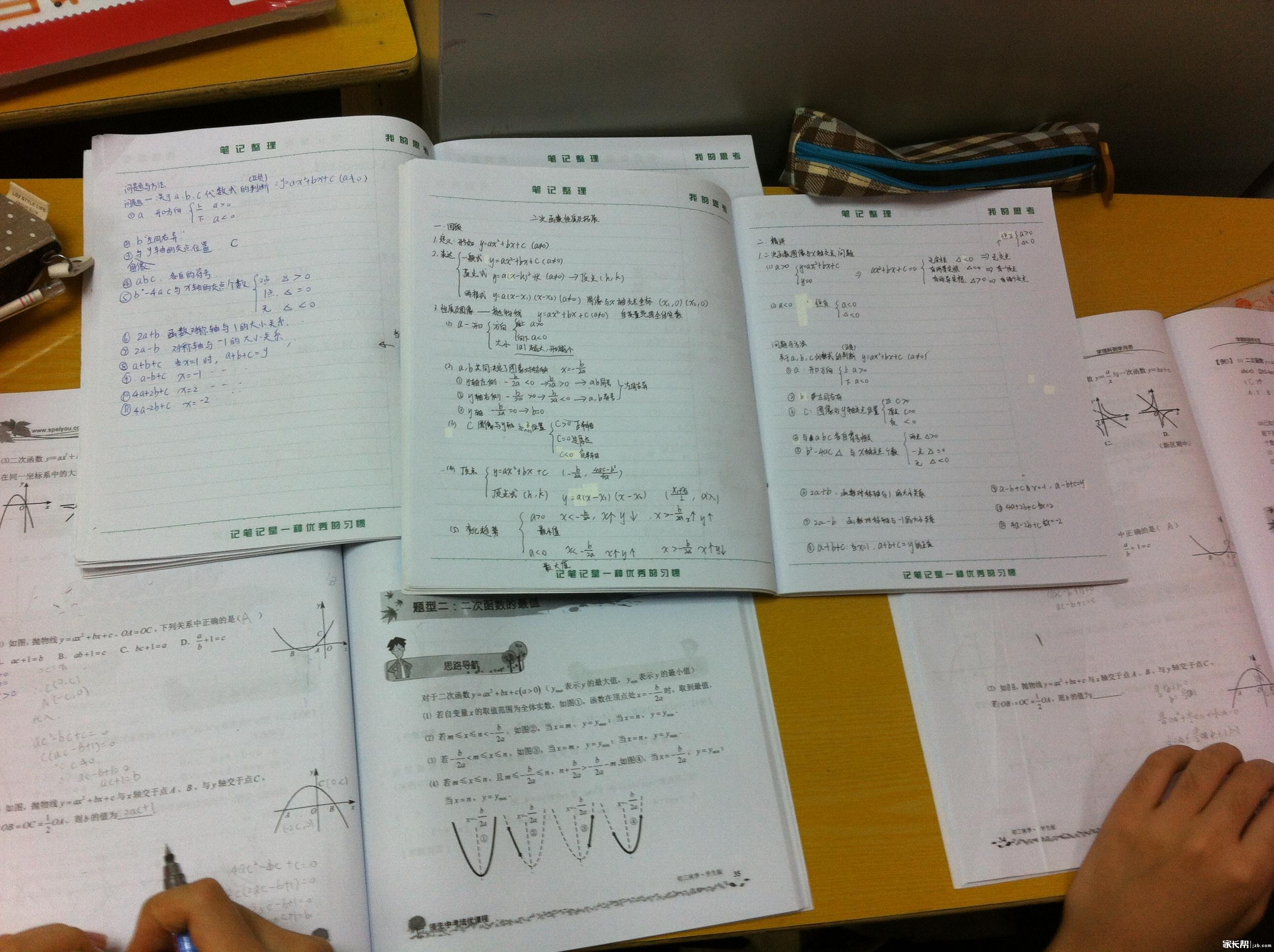 高中英语笔记模板