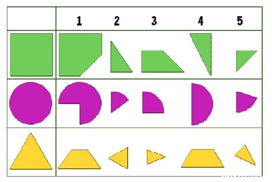 正方形是由1 和5 拼成的;圆形是由1