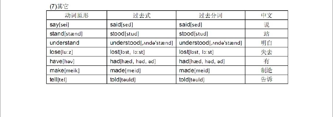 英语七大常用时态综合梳理
