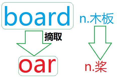 oar1.png