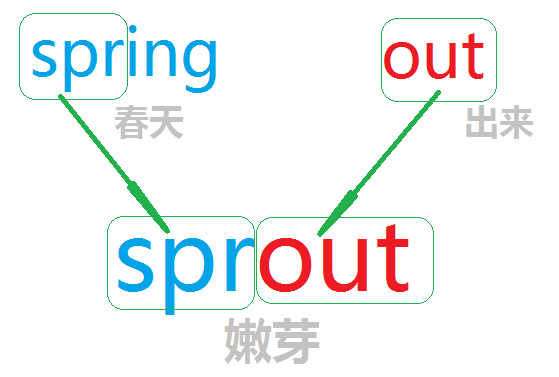 spriout.png