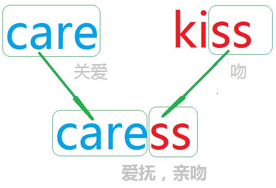 caress.png