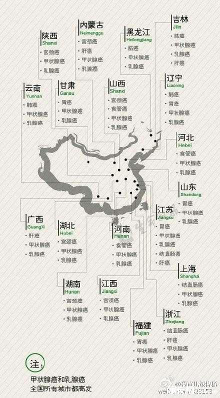 新版中国癌症地图,这