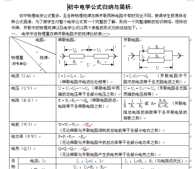初中物理知识点结构图_初中物理知识点归纳