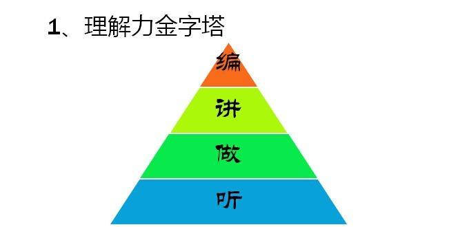 大多同学处于金字塔的第二层