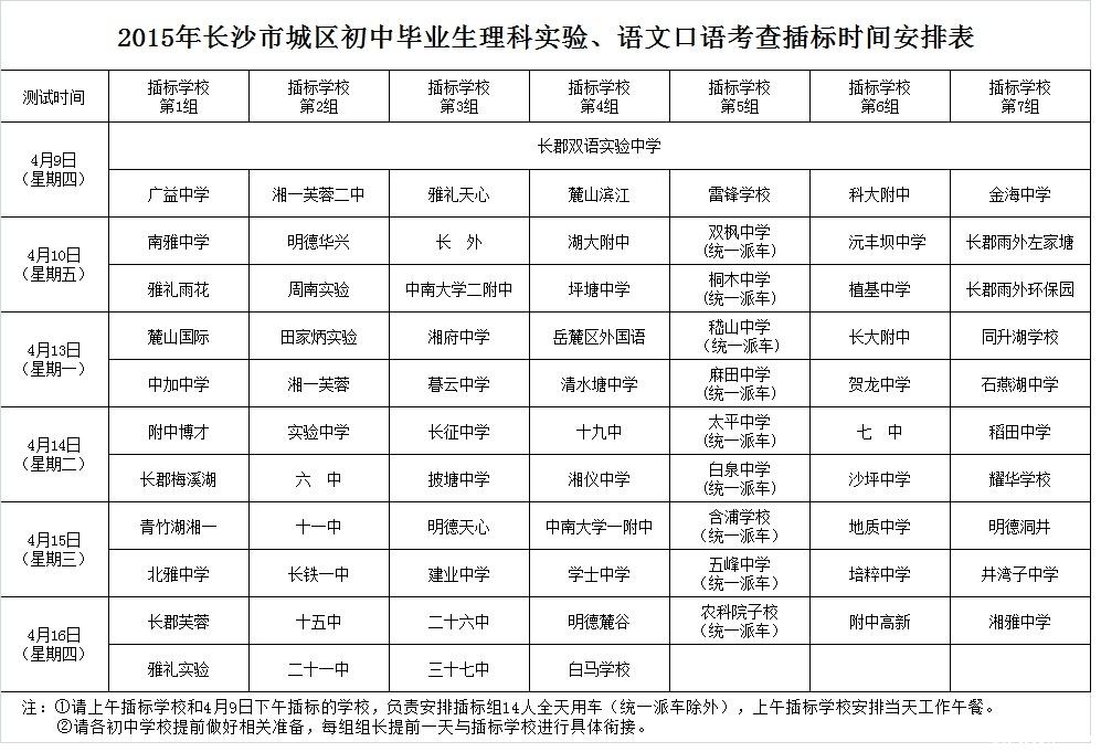 2015报考沙素质毕业生评价初中综合年长(含语怎样成都七中初中汇总图片