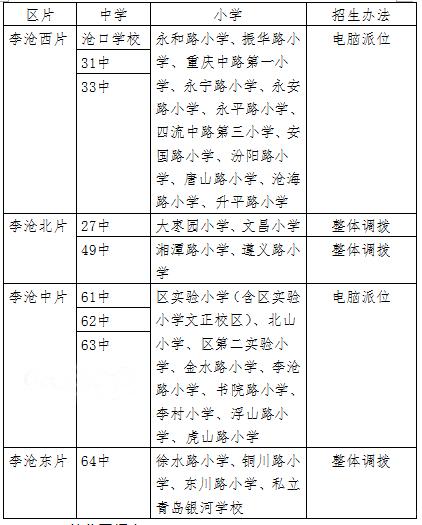 青岛市第二实验小学今年秋季将正式启用