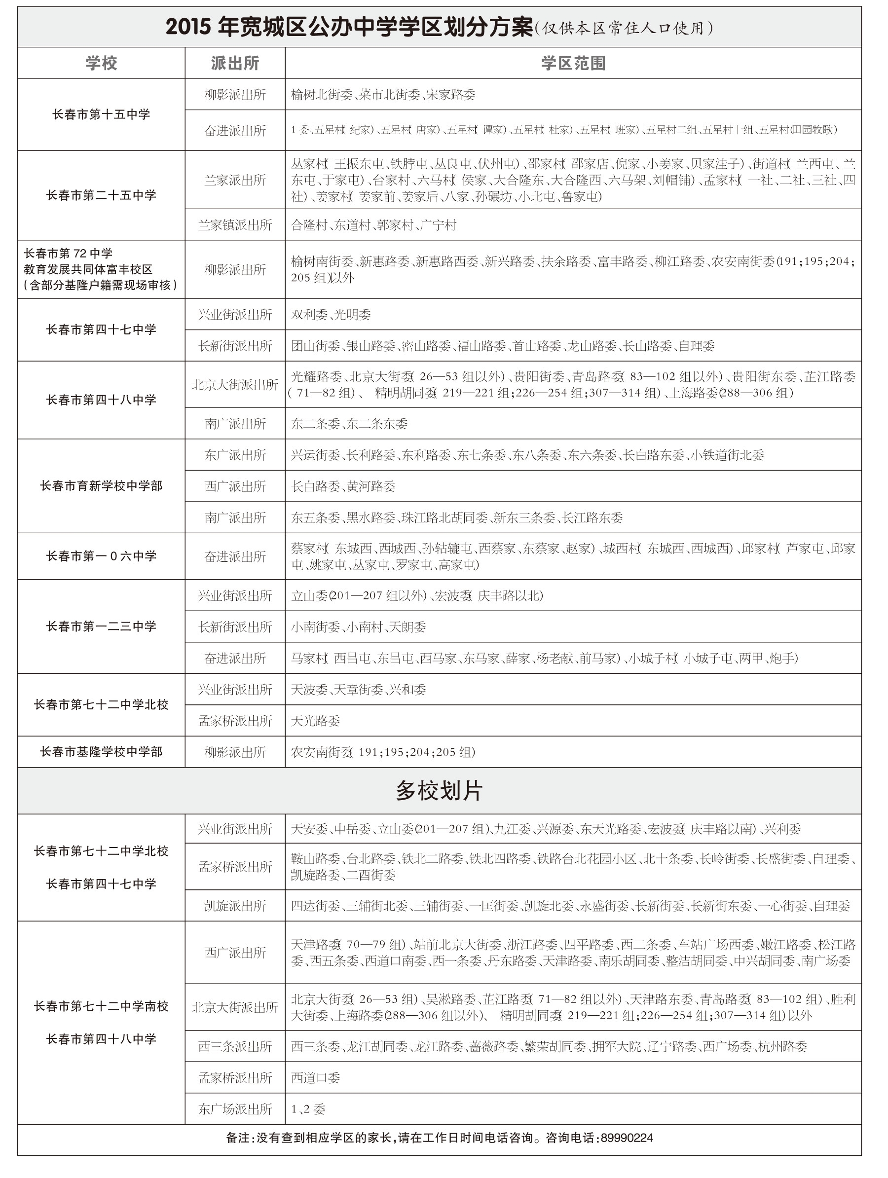 2015年宽城区v中学中学小学划分学区_2015长方案华阴上海市图片