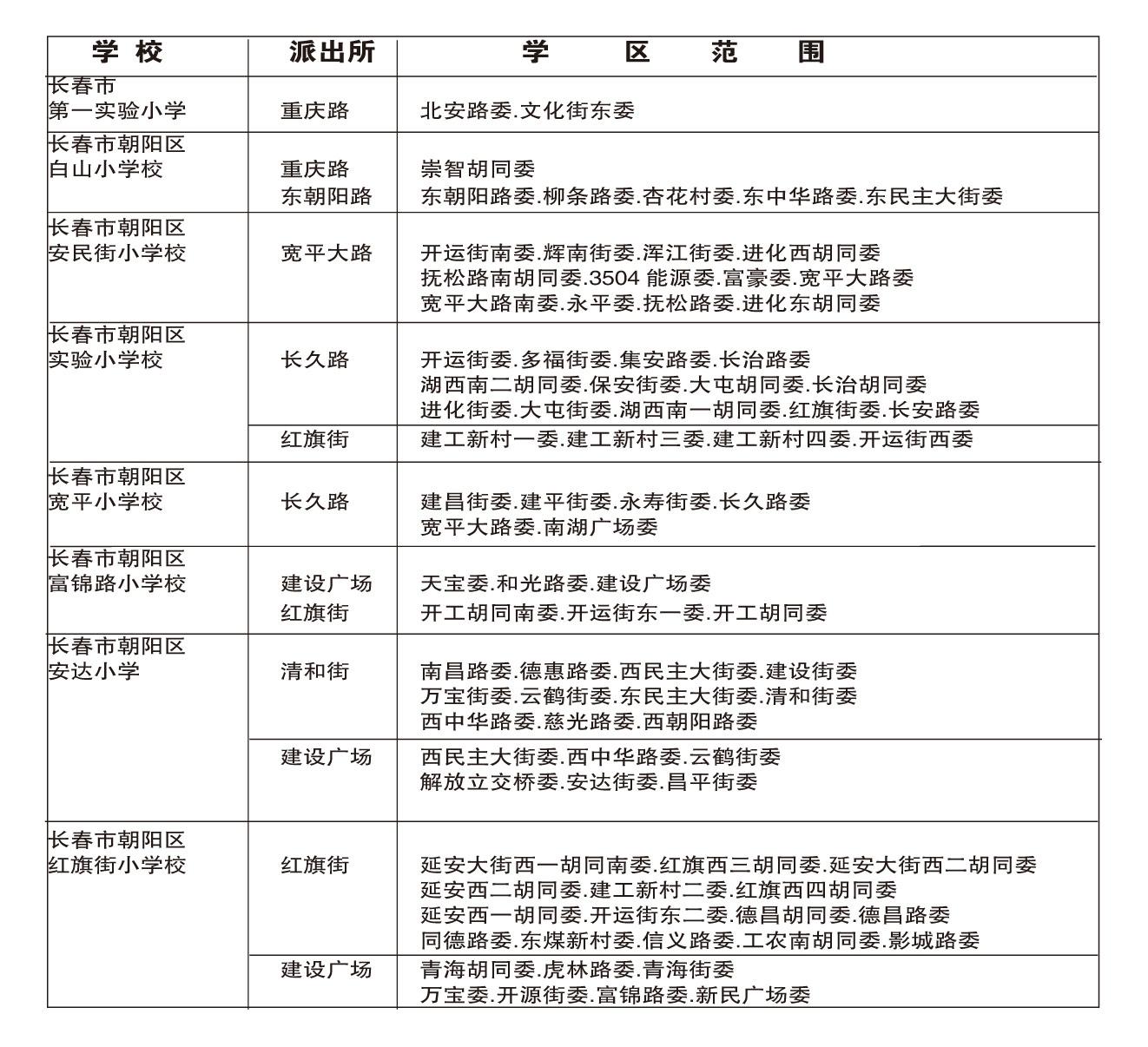 2015年朝阳区v学区学区中学划分方案_2015长民办小学宝安图片