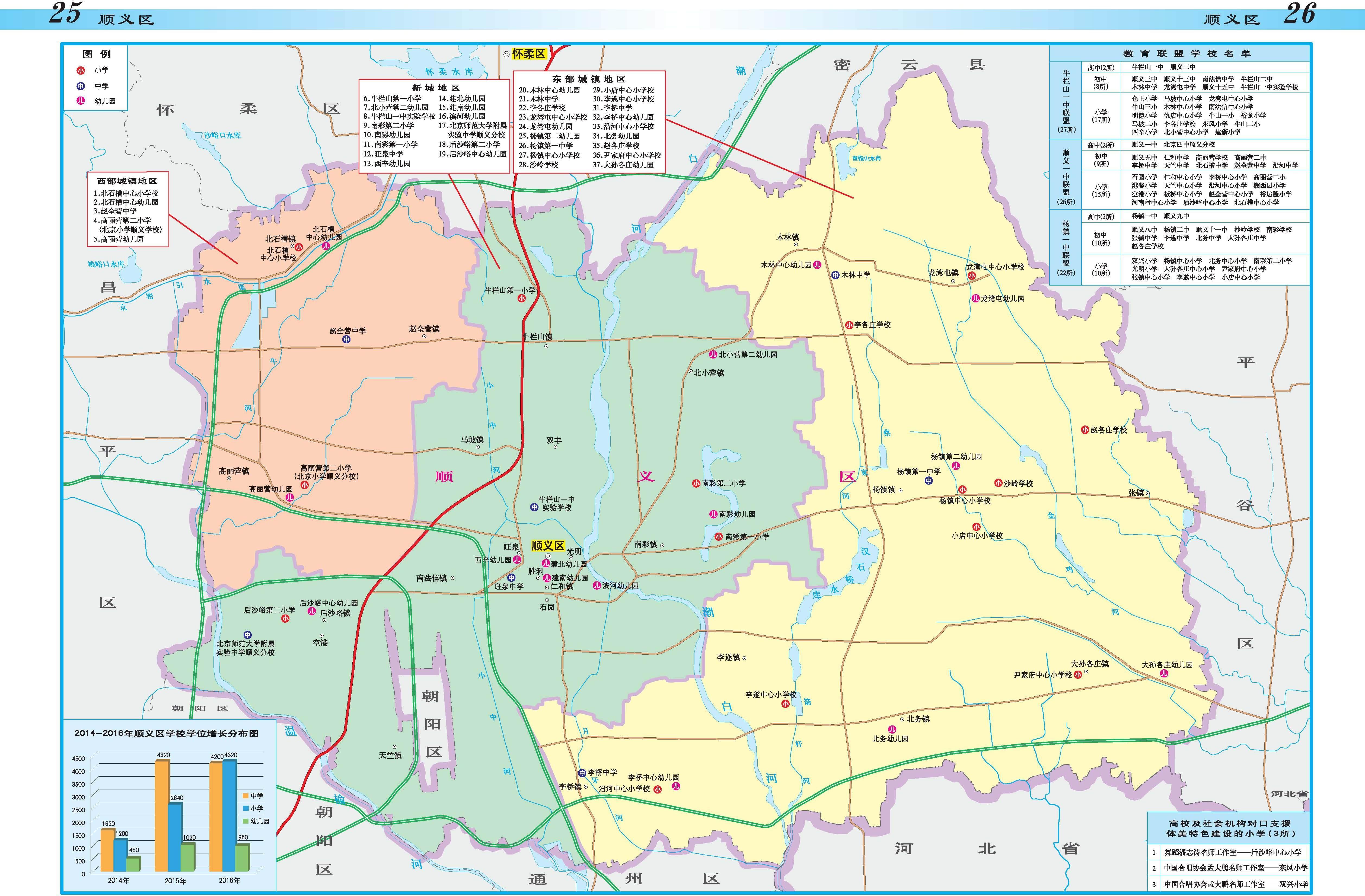 北京各区教育地图公布