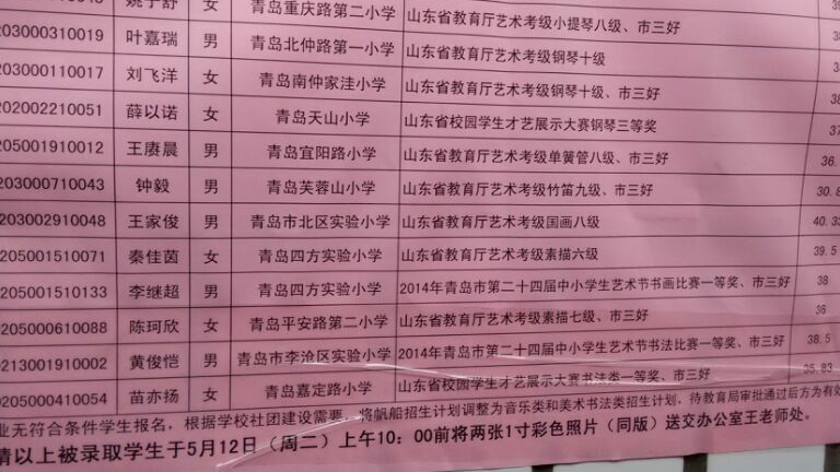 青岛市第三十七中特长生录取名单