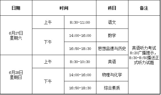 2015年西安中考科目与时间安排&历年中考人