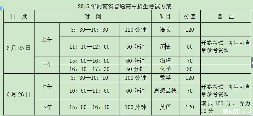 2015年河南中考命题要求及考试时间安排_201