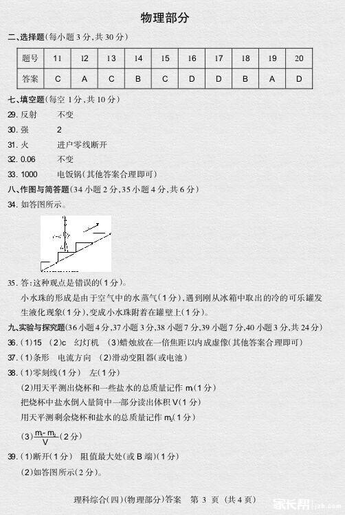 2015年山西百校联考四理综答案 太原试题资料