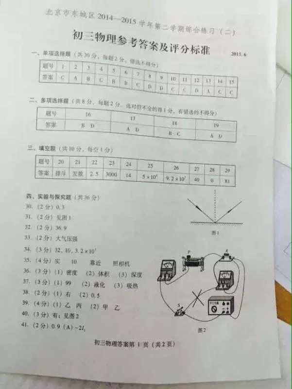 2015北京东城区中考二模物理试题