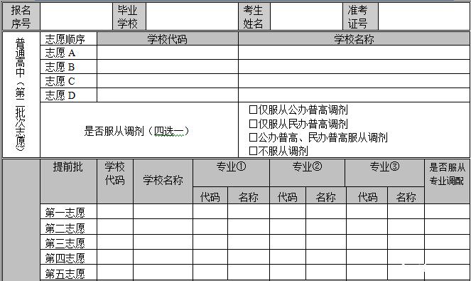 慈溪市2015年普通高中招生志愿填报和录取办高中生电影韩国关于的图片