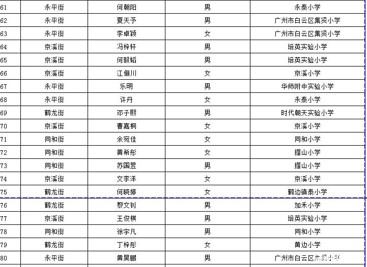第二外指标国语大全v指标非地段初中生学校公示名单曰记100初中字图片