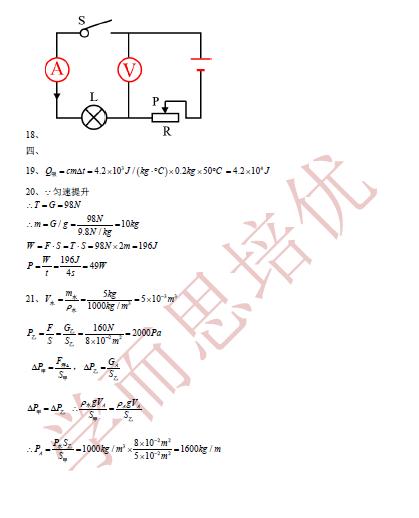 2015上海中考物理试卷分析