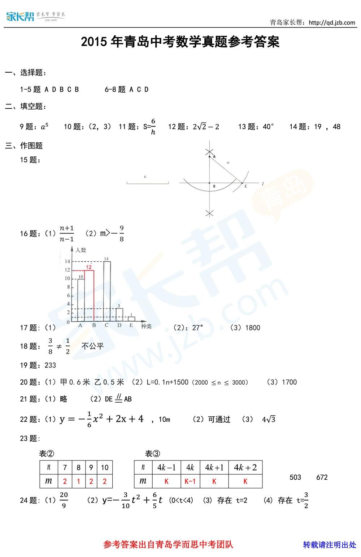 2015青岛中考数学试题答案