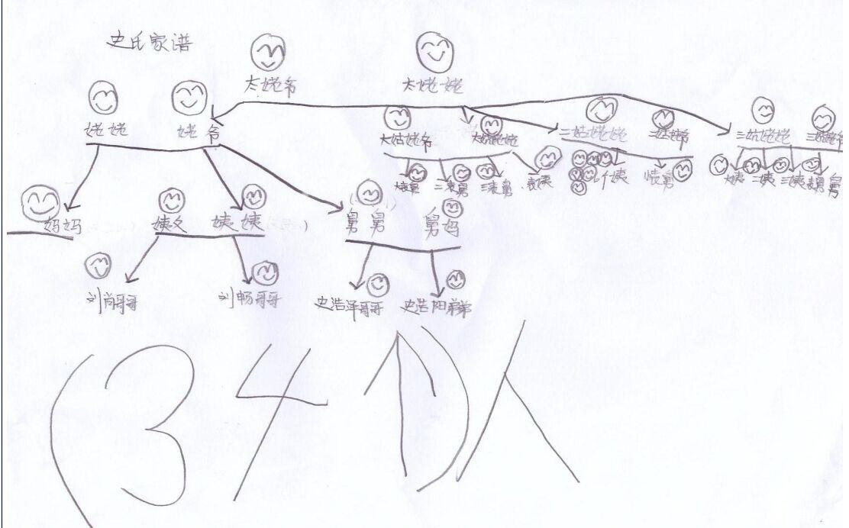 幼儿园折衣服步骤简笔画图片