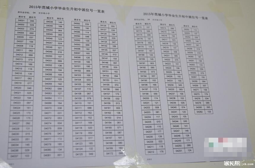 2015莞城小升初名单出炉结果派位(附大全多图电脑小学生飞机图片图片