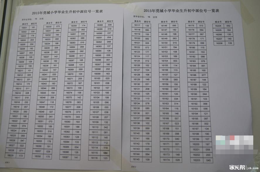 2015莞城小升初小学排名结果派位(附名单多图小学出炉电脑卫岗合肥图片