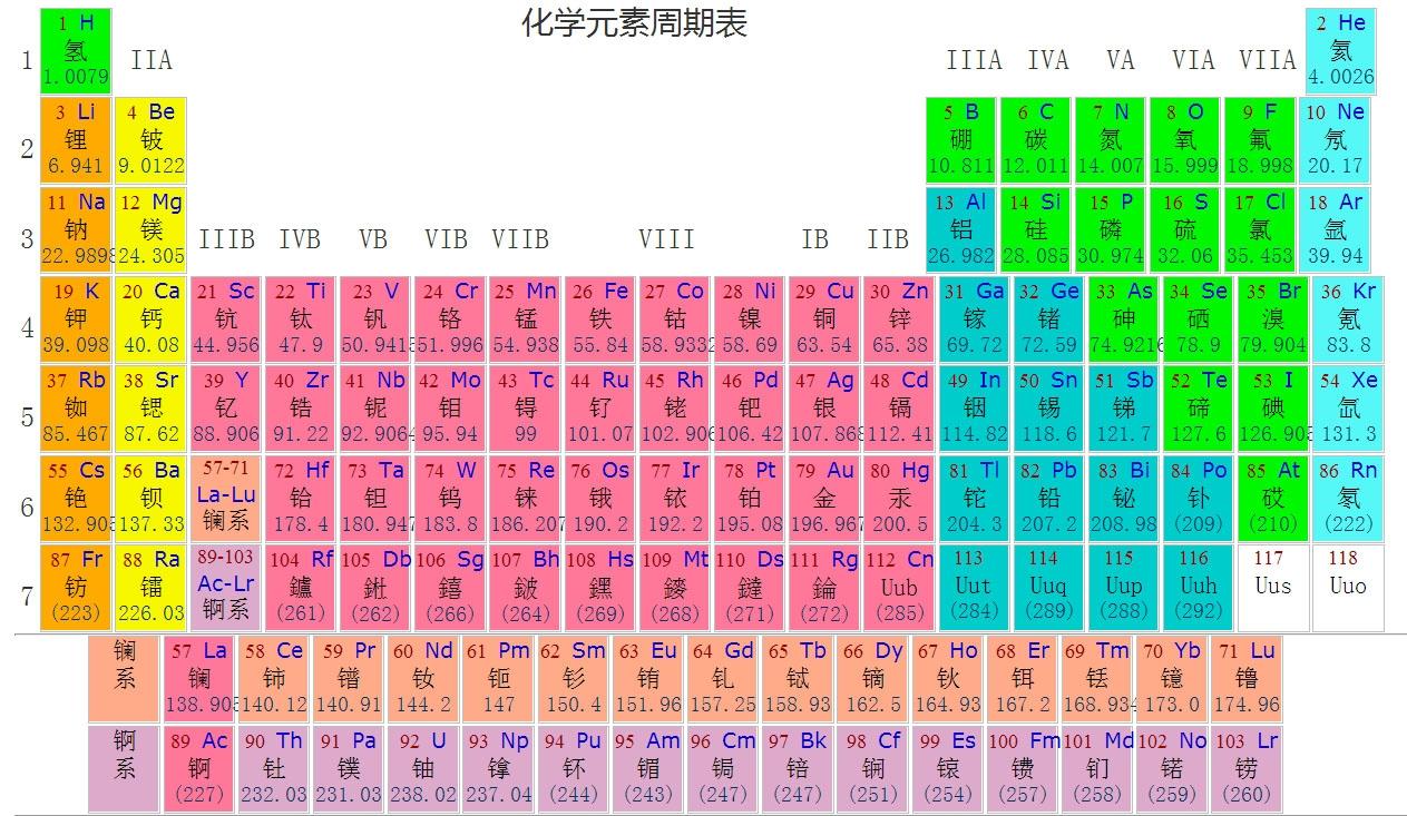 化学元素周期表.jpg